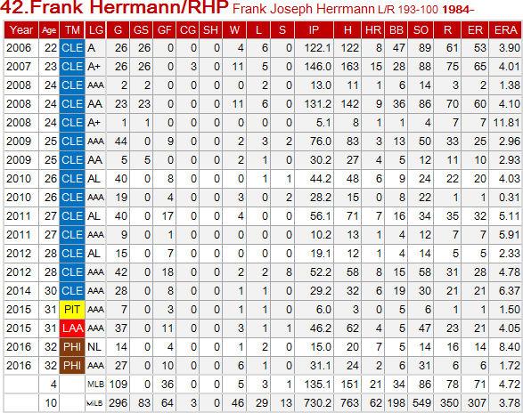 F-Hermann
