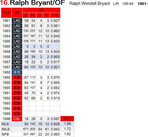R-Bryant02