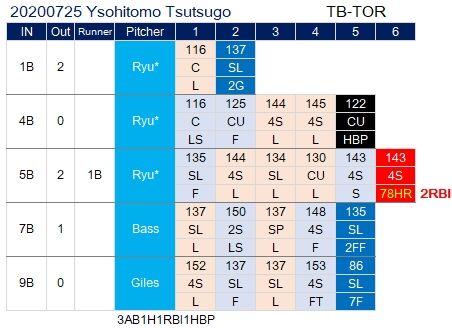 Tsutsugo0725