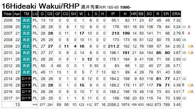 Wakui-Hideaki