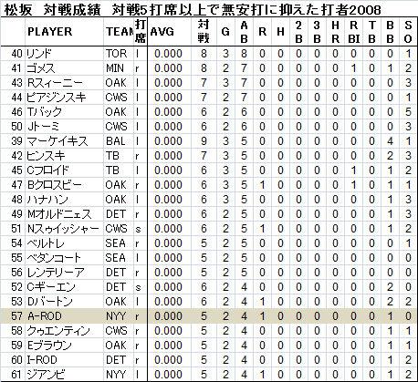 松坂5-3