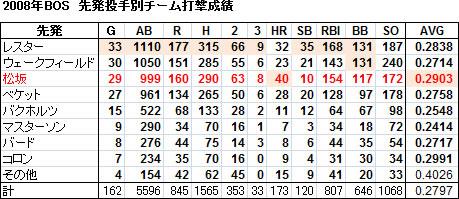松坂44-1