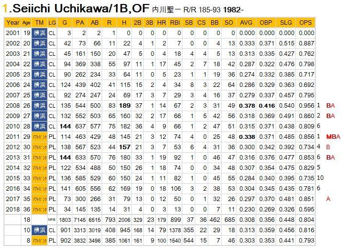 Uchikawa-0515