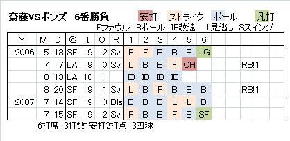 saito-02-02