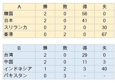 U18 Asia02
