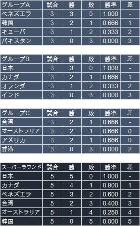 M-Japan02