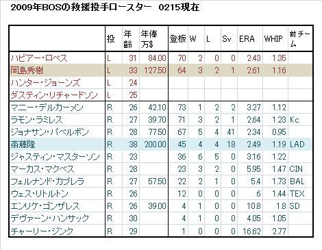 saito-03-02
