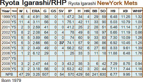 igarashi20091218-01
