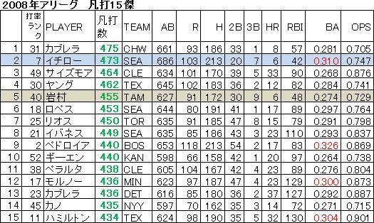 ichiro10-01-02