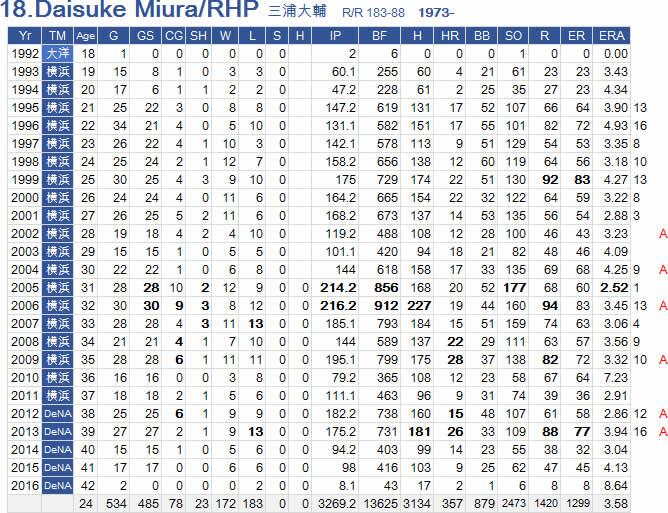 D-Miura0920
