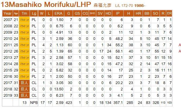 Morifuku