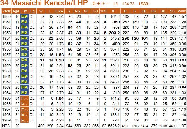 Kaneda20151224