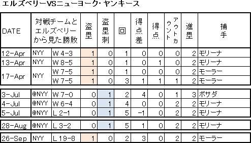 ichiro08-03-01