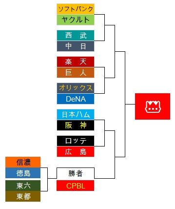 Japan Cup