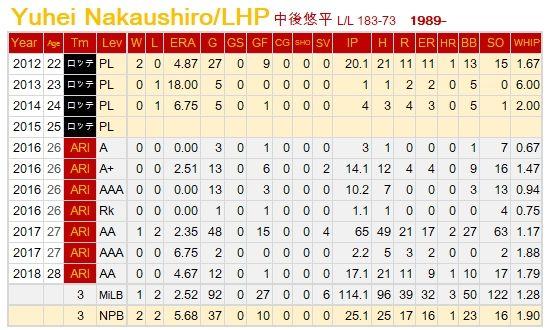 Nakausgiro-Yuhei