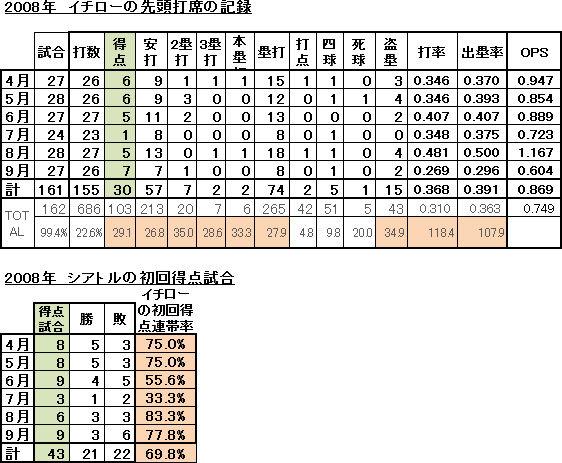 ichiro04
