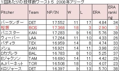 松坂1-1