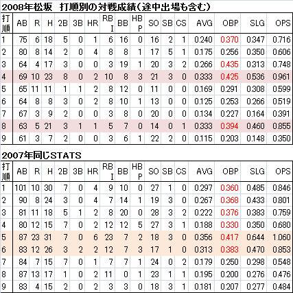 松坂5-1