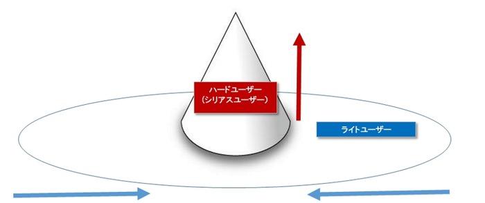 MarketModel
