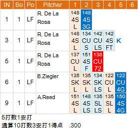 Aoki-20150407
