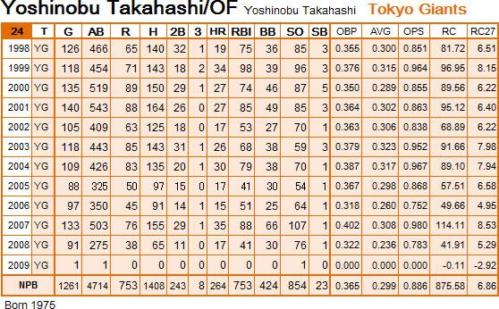 Yoshinobu20100205