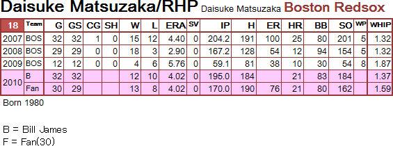 matsuzaka-04