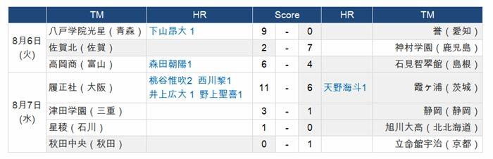 HR-2019natsu