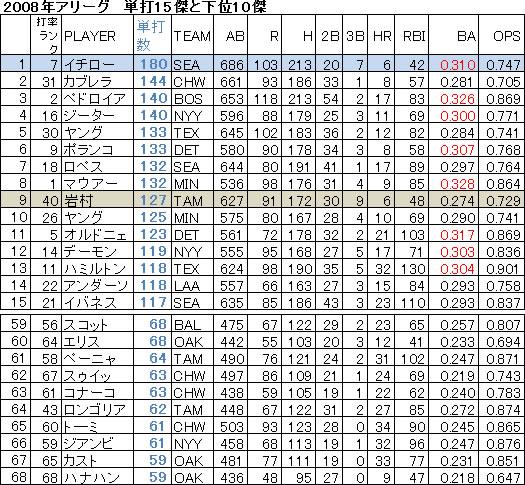 ichiro10-01-01