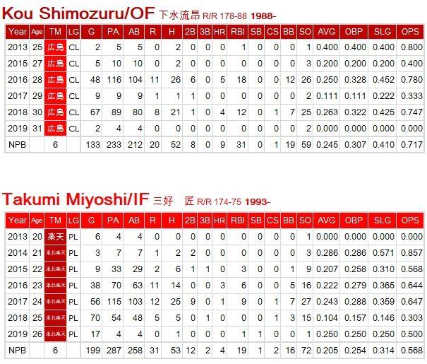 miyoshimozuru