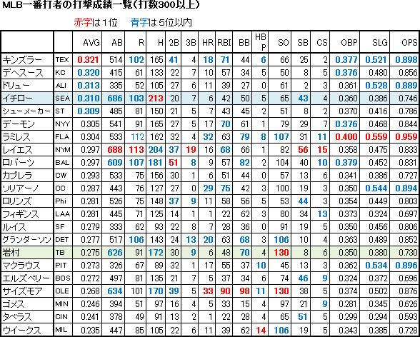 ichiro09-02