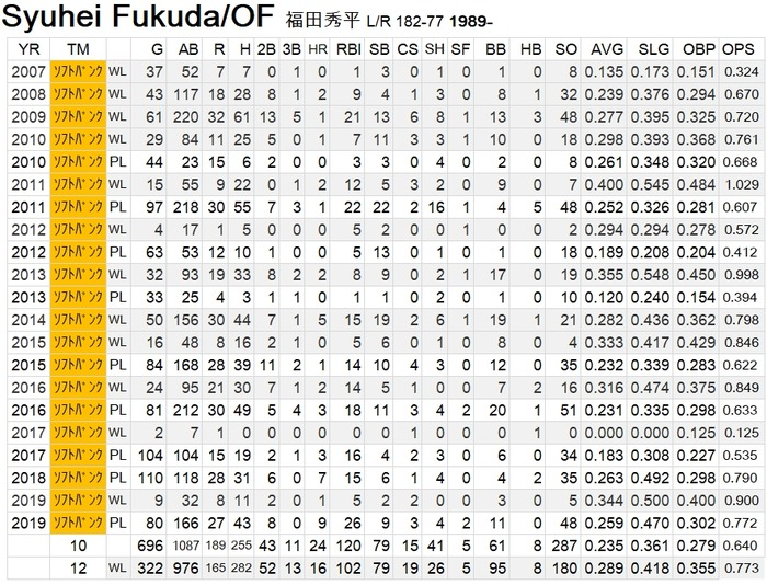 Fukuda-S