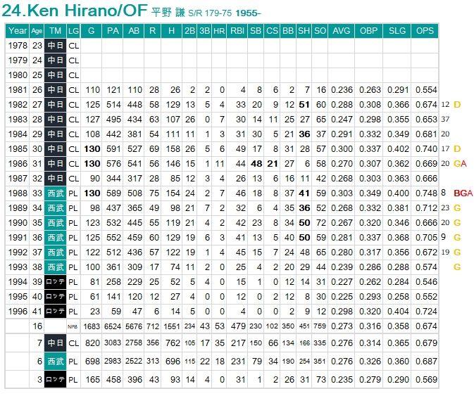 Ken-Hirano