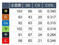 CSritsu-CL-Kojin