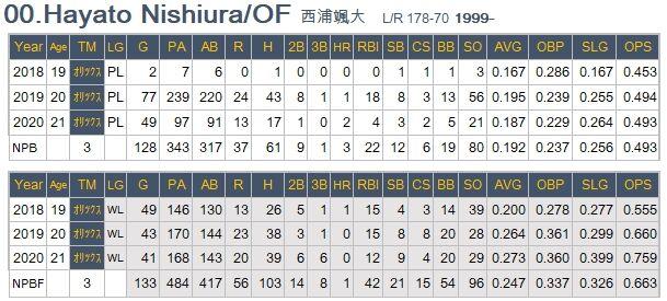 H-Nishiura