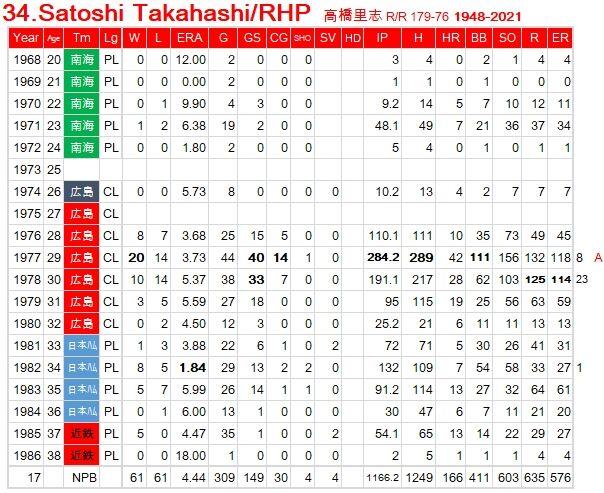 Satoshi-Takahashi