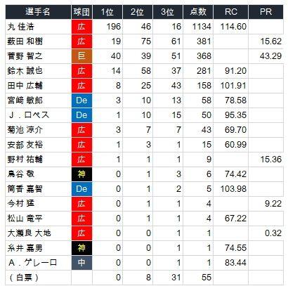 MVP-CL-2017