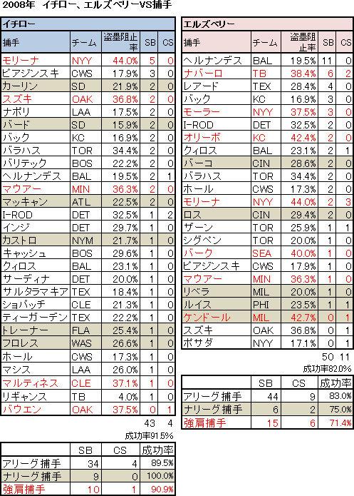 ichiro08-02-03