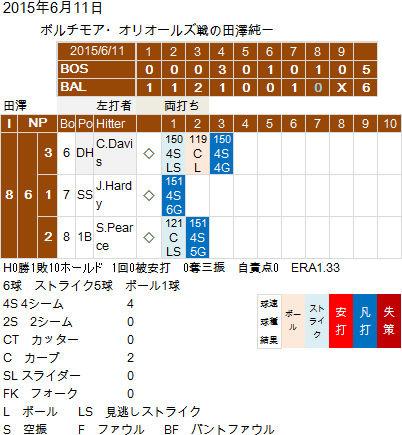 Tazawa20150611