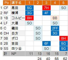 kyuji-0815-da