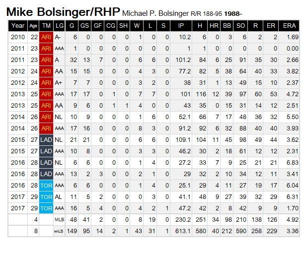Bolsinger