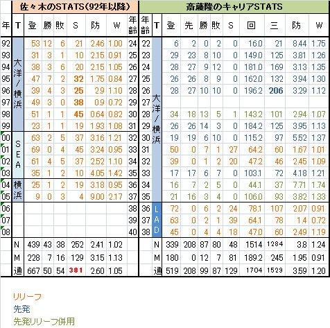 saito-01