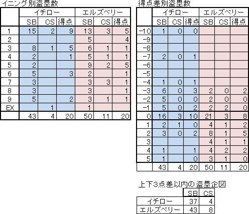 ichiro08-01-02