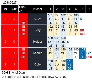 Ohtani-0527