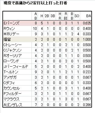 saito-02-01
