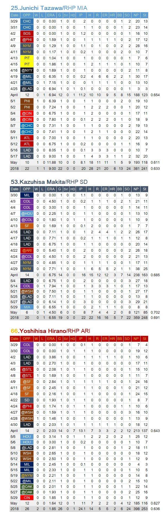 Japanese-RP-201806