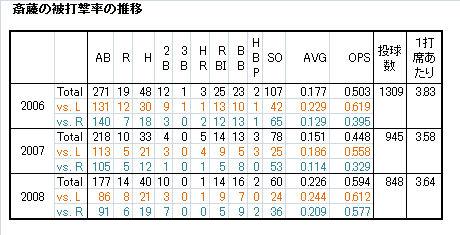 saito-03-01