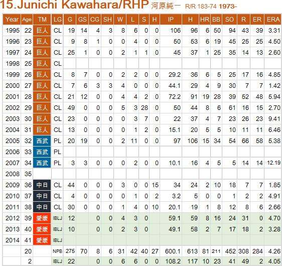 J-Kawahara