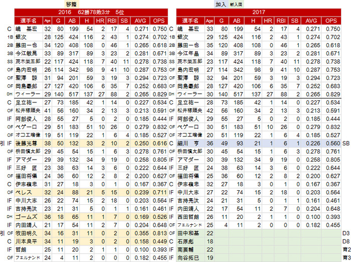 2017NPB Preview RE-H