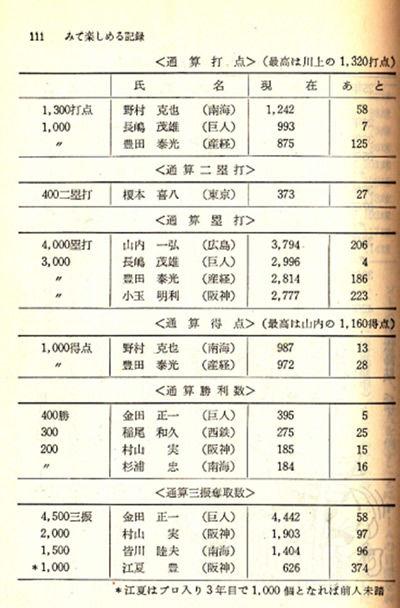 Zeni-003