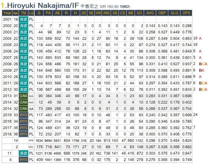 Nakajima-Hiroyuki